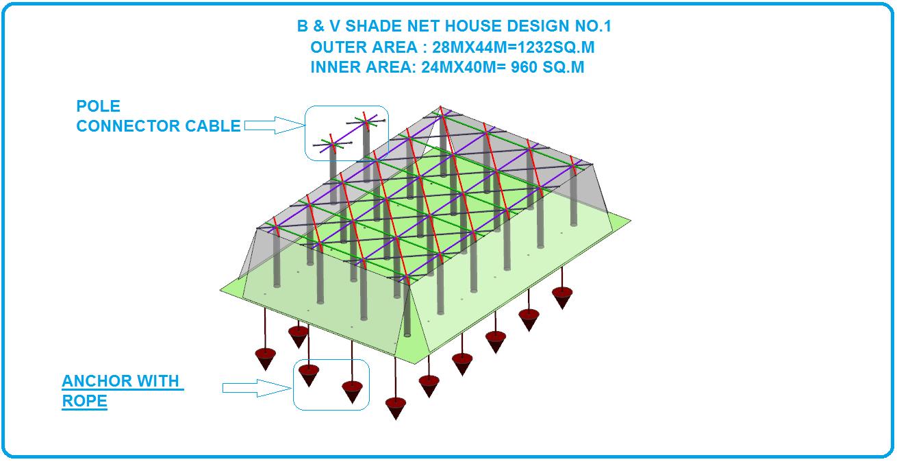Net House image